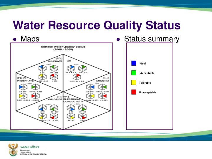 Water resource quality status