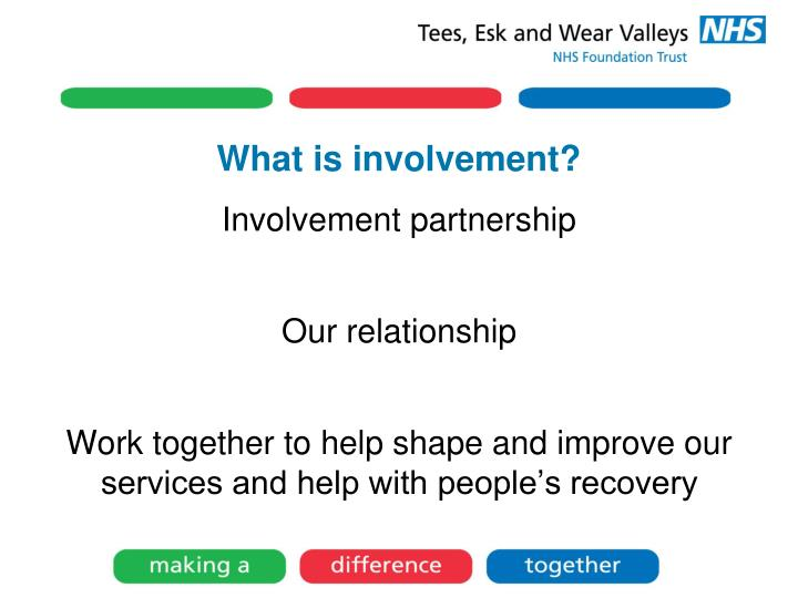 What is involvement