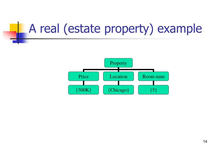 A real (estate property) example