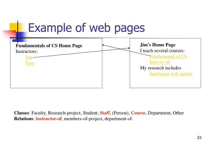 Example of web pages