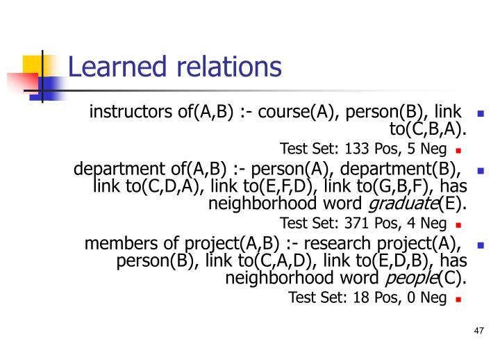 Learned relations