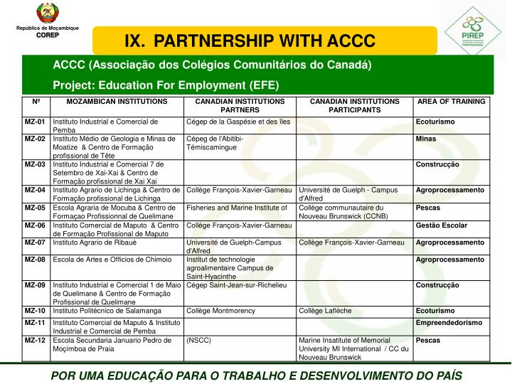 PARTNERSHIP WITH ACCC