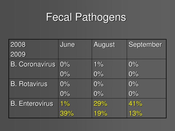 Fecal Pathogens
