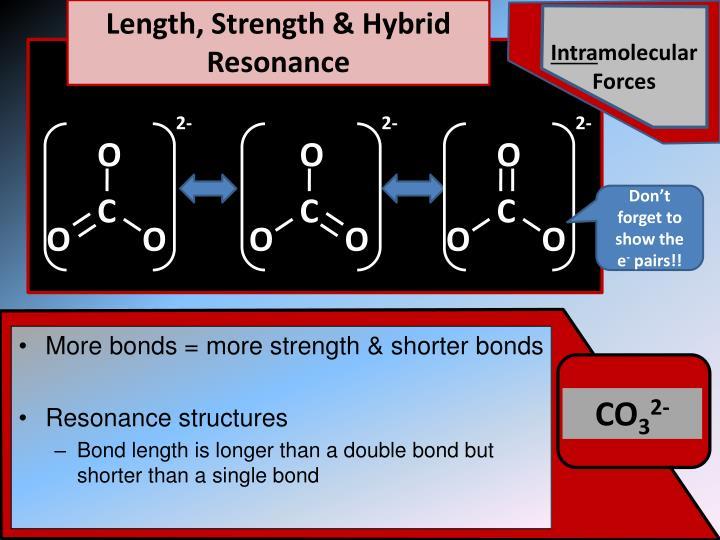 Length, Strength & Hybrid Resonance