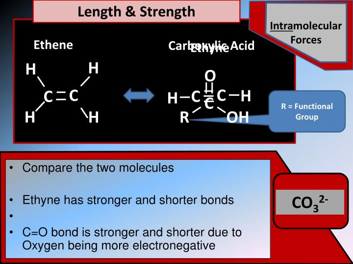 Length & Strength
