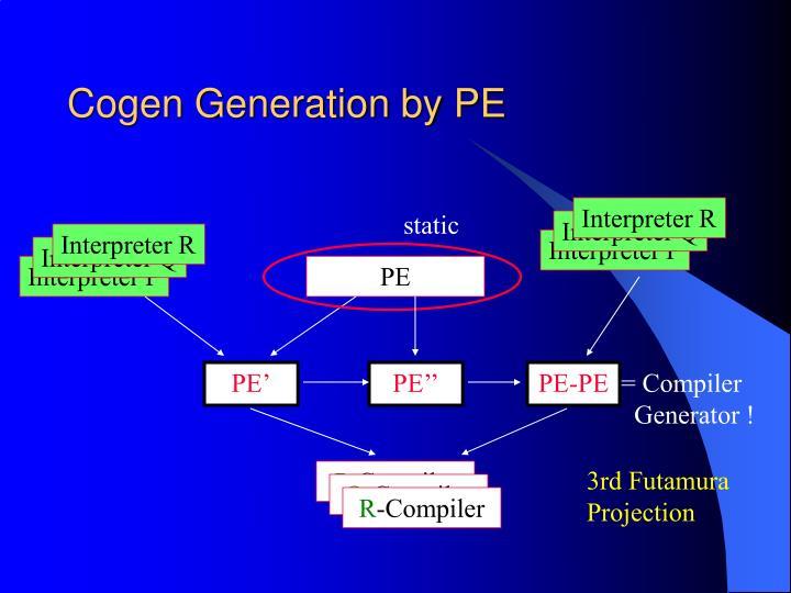 Cogen Generation by PE