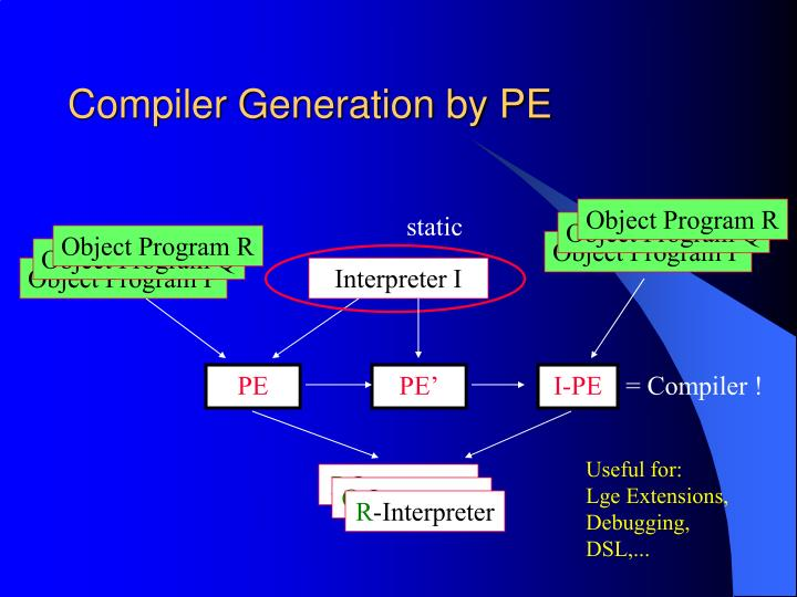 Compiler Generation by PE