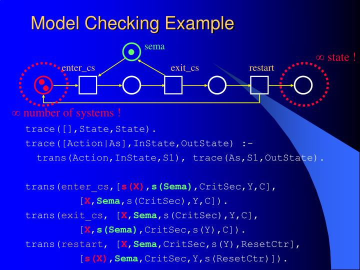 Model Checking Example