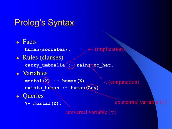 Prolog's Syntax