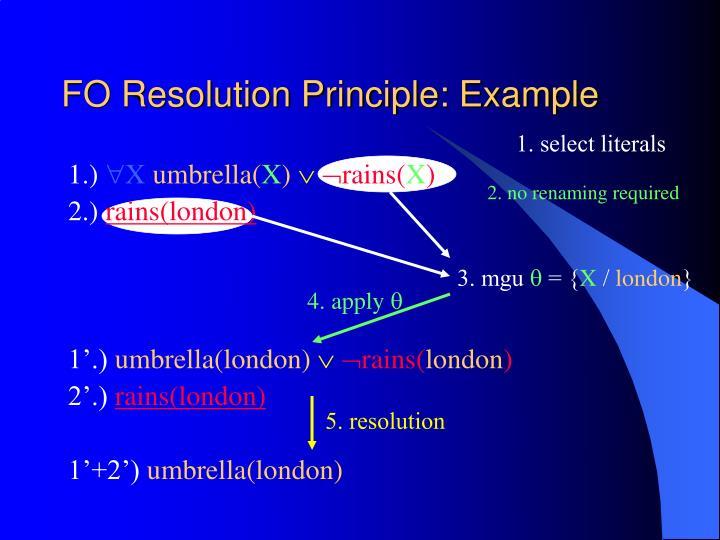 FO Resolution Principle: Example