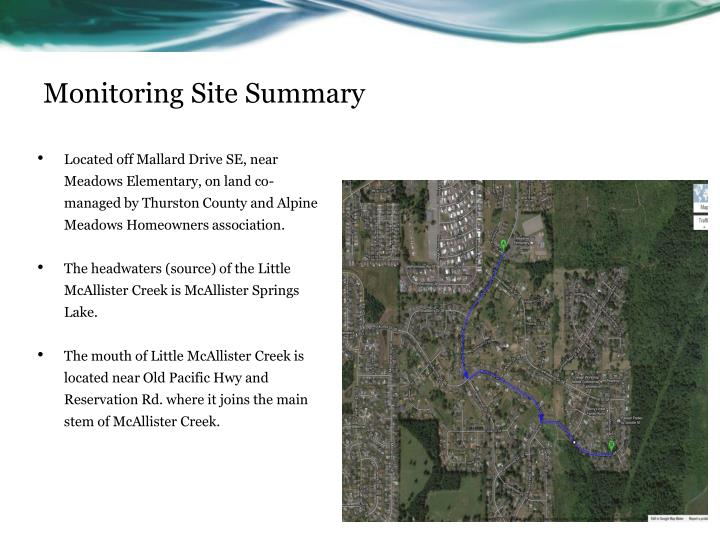Monitoring site summary