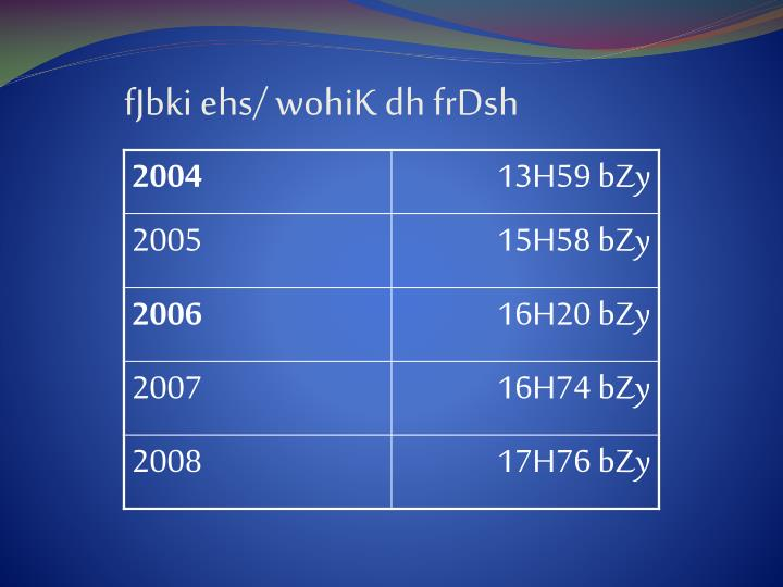 fJbki ehs/ wohiK dh frDsh
