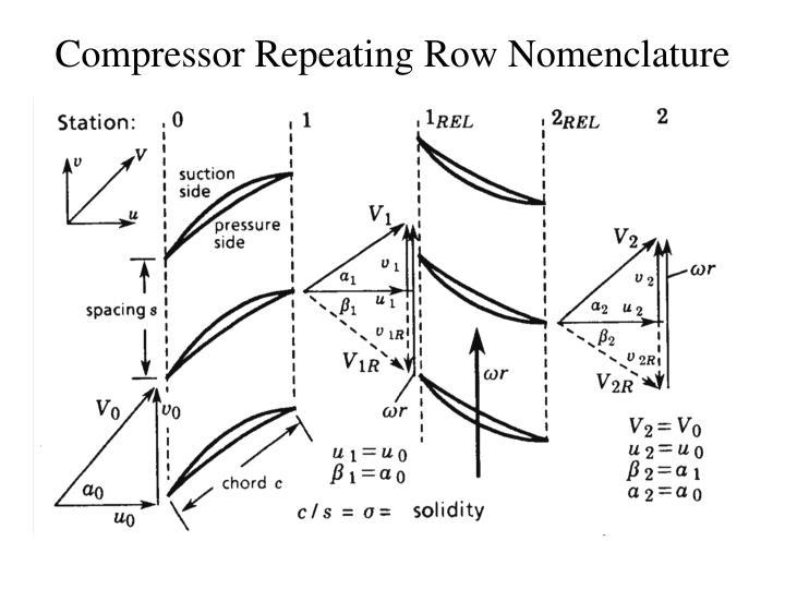 R134a T S Diagram