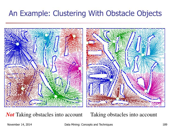 An Example: Clustering With Obstacle Objects