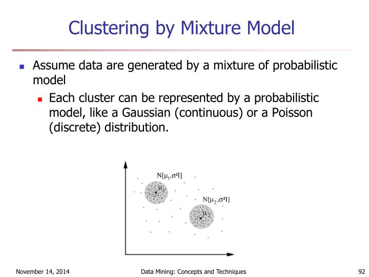 Clustering by Mixture Model