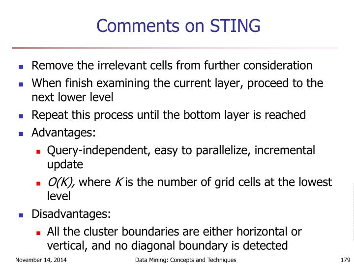 Comments on STING