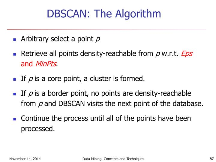 DBSCAN: The Algorithm