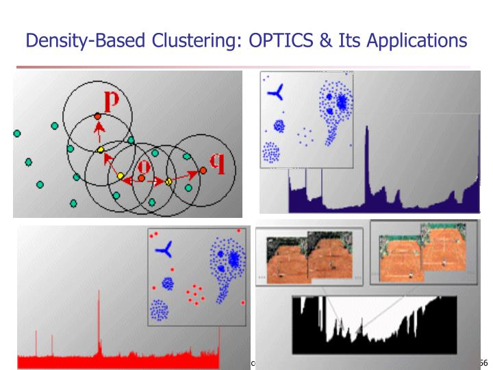 Density-Based Clustering: OPTICS & Its Applications