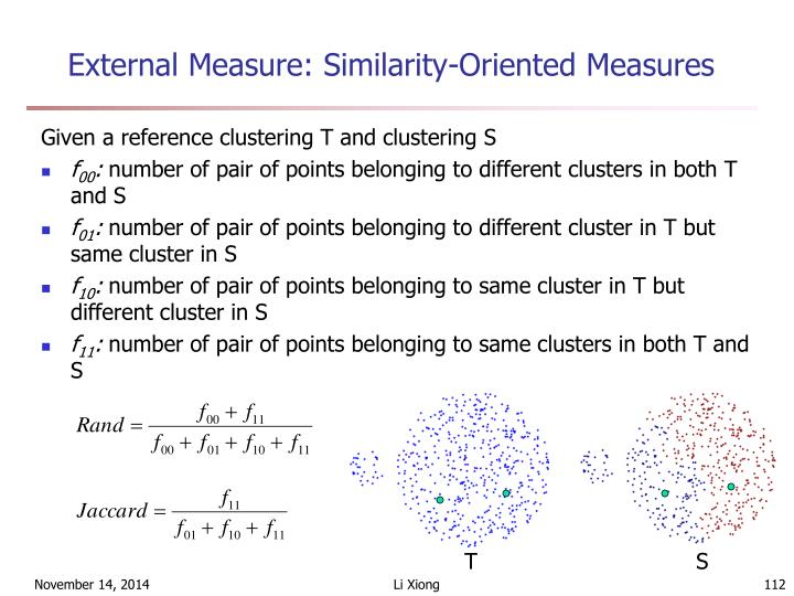 External Measure: Similarity-Oriented Measures