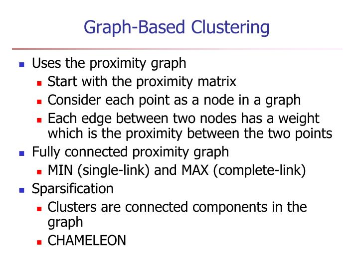 Graph-Based Clustering
