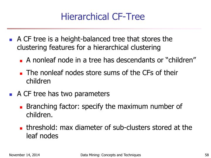Hierarchical CF-Tree