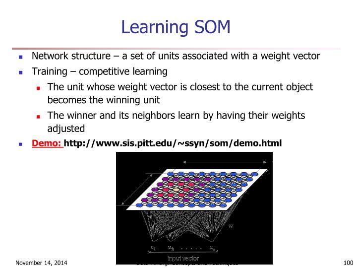Learning SOM