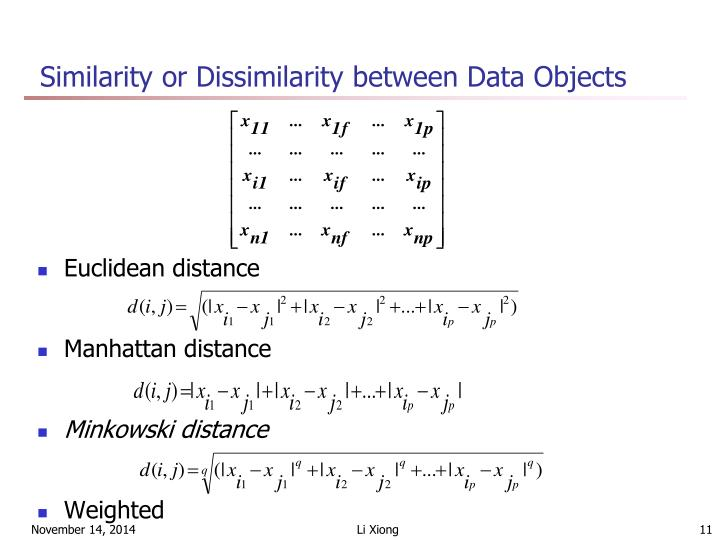 Similarity or Dissimilarity between Data Objects