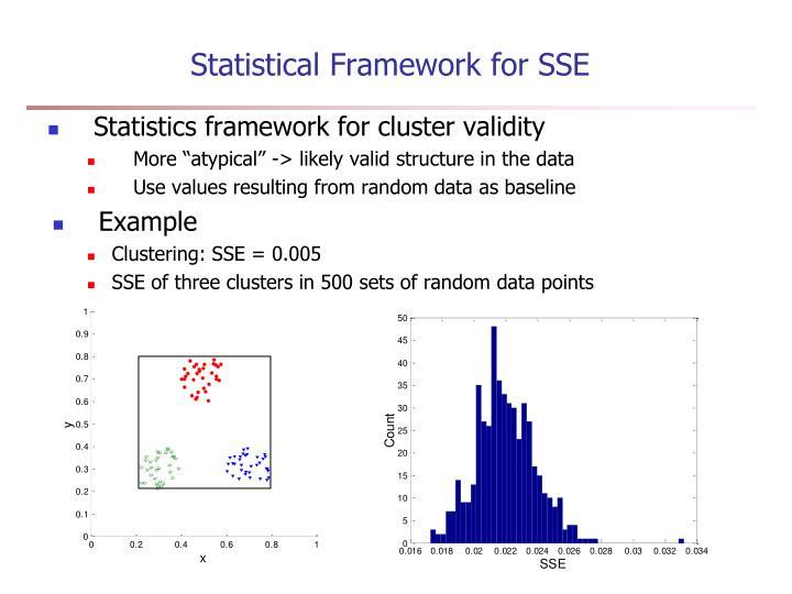 Statistical Framework for SSE