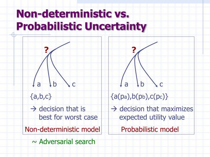 Non deterministic vs probabilistic uncertainty
