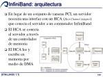 infiniband arquitectura