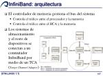 infiniband arquitectura1