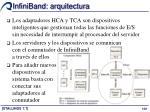 infiniband arquitectura2