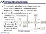 infiniband arquitectura3