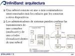 infiniband arquitectura6