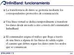 infiniband funcionamiento1