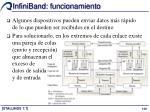 infiniband funcionamiento3