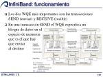 infiniband funcionamiento5