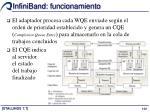 infiniband funcionamiento7