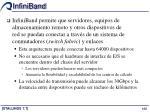 infiniband1