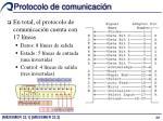 protocolo de comunicaci n