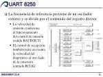 uart 82504