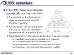 usb estructura