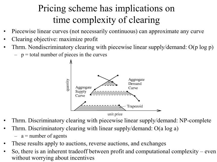 Pricing scheme has implications on time complexity of clearing