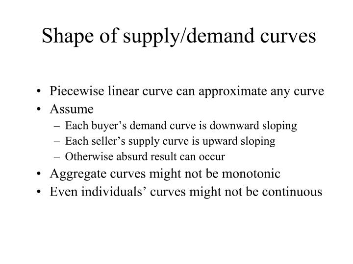 Shape of supply/demand curves
