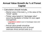 annual value growth as of forest capital1