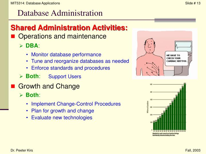 Shared Administration Activities: