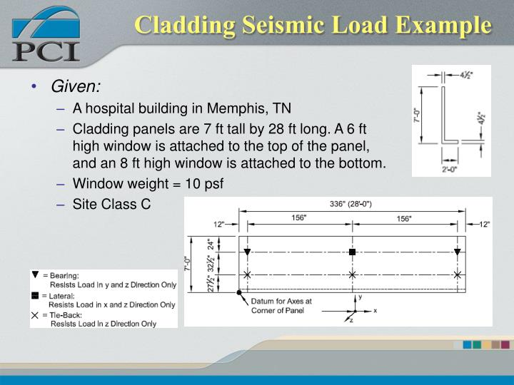Cladding Seismic Load Example