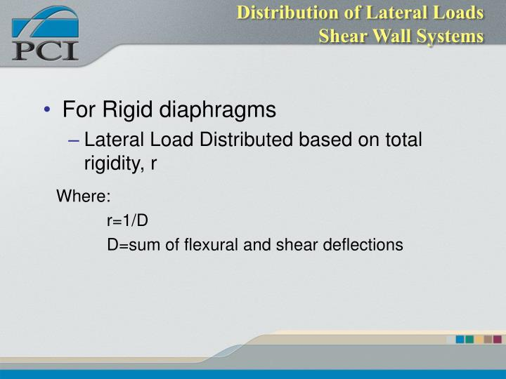 Distribution of Lateral Loads