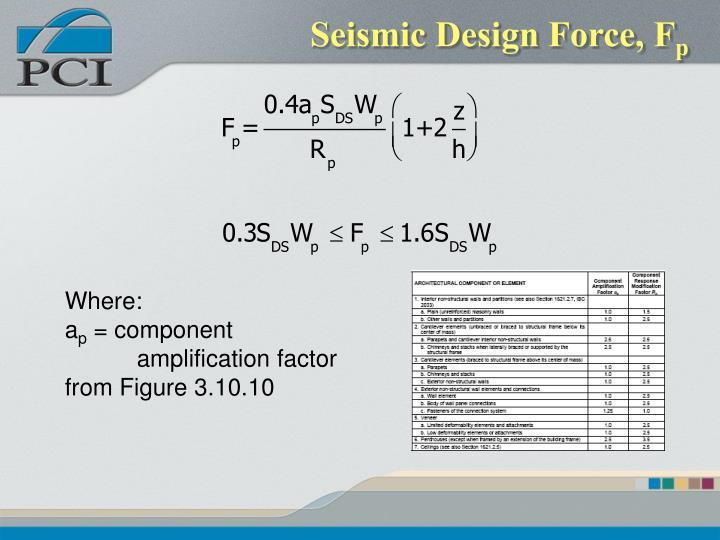 Seismic Design Force, F