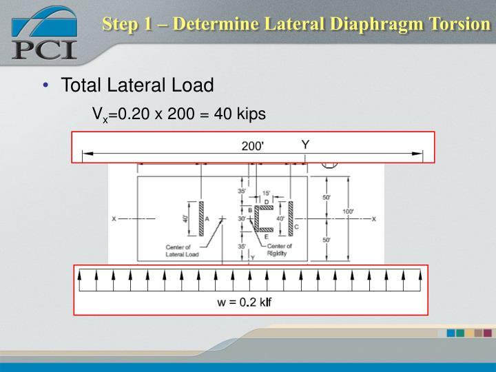 Step 1 – Determine Lateral Diaphragm Torsion